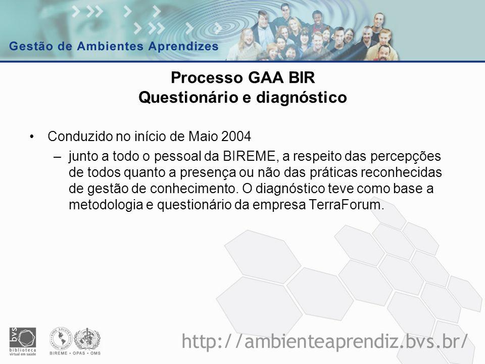 Processo GAA BIR Questionário e diagnóstico Conduzido no início de Maio 2004 –junto a todo o pessoal da BIREME, a respeito das percepções de todos qua