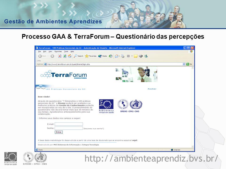 Processo GAA & TerraForum – Questionário das percepções