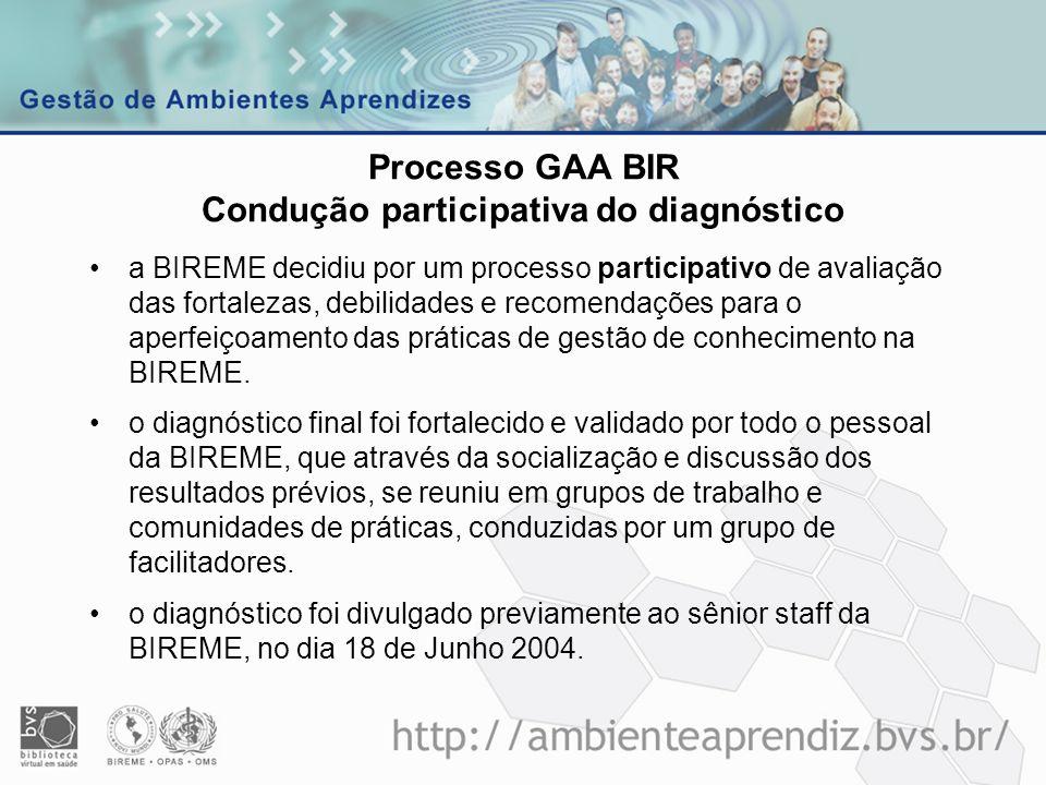 Processo GAA BIR Condução participativa do diagnóstico a BIREME decidiu por um processo participativo de avaliação das fortalezas, debilidades e recom