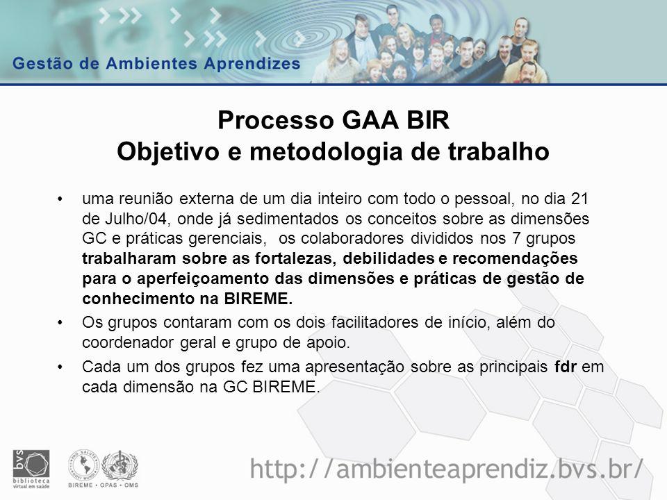 Processo GAA BIR Objetivo e metodologia de trabalho uma reunião externa de um dia inteiro com todo o pessoal, no dia 21 de Julho/04, onde já sedimenta