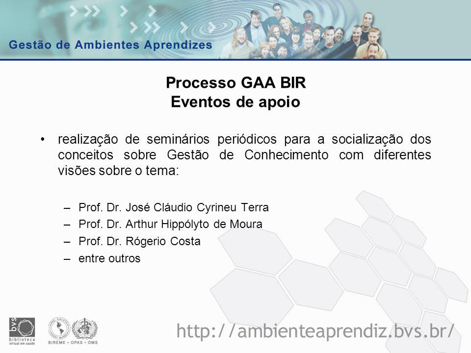 Processo GAA BIR Eventos de apoio realização de seminários periódicos para a socialização dos conceitos sobre Gestão de Conhecimento com diferentes vi