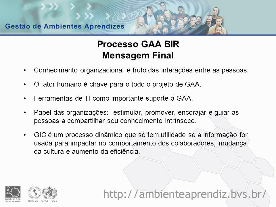 Processo GAA BIR Mensagem Final Conhecimento organizacional é fruto das interações entre as pessoas. O fator humano é chave para o todo o projeto de G