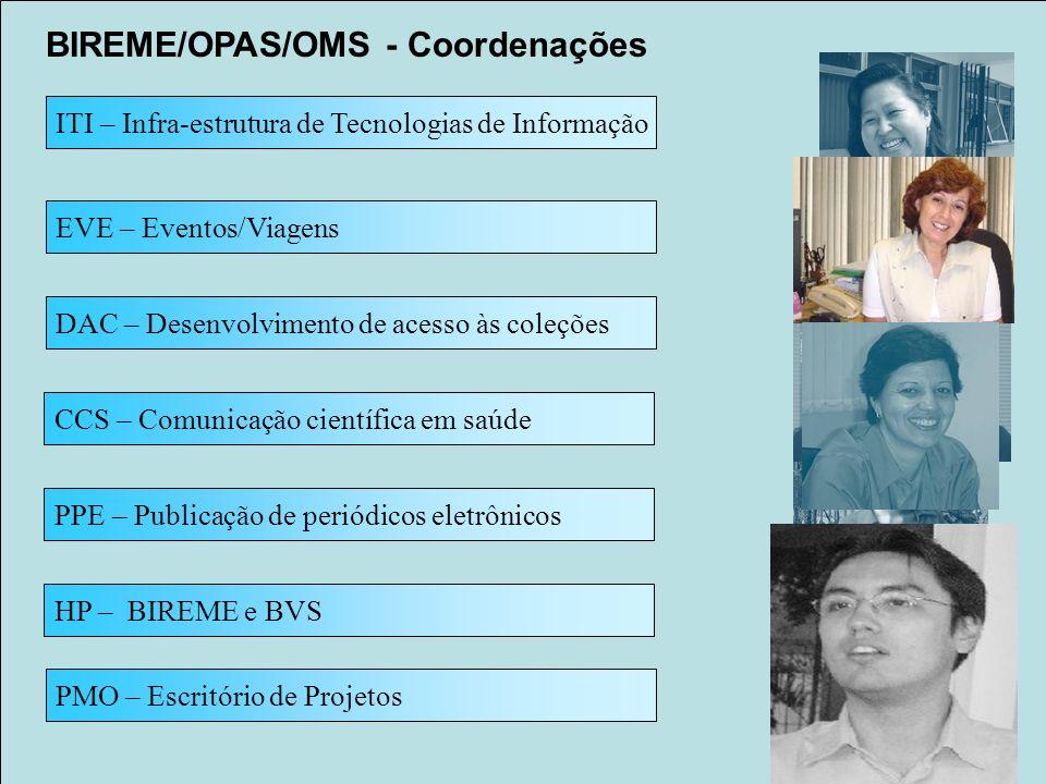 ITI – Infra-estrutura de Tecnologias de Informação BIREME/OPAS/OMS - Coordenações EVE – Eventos/Viagens DAC – Desenvolvimento de acesso às coleções CC