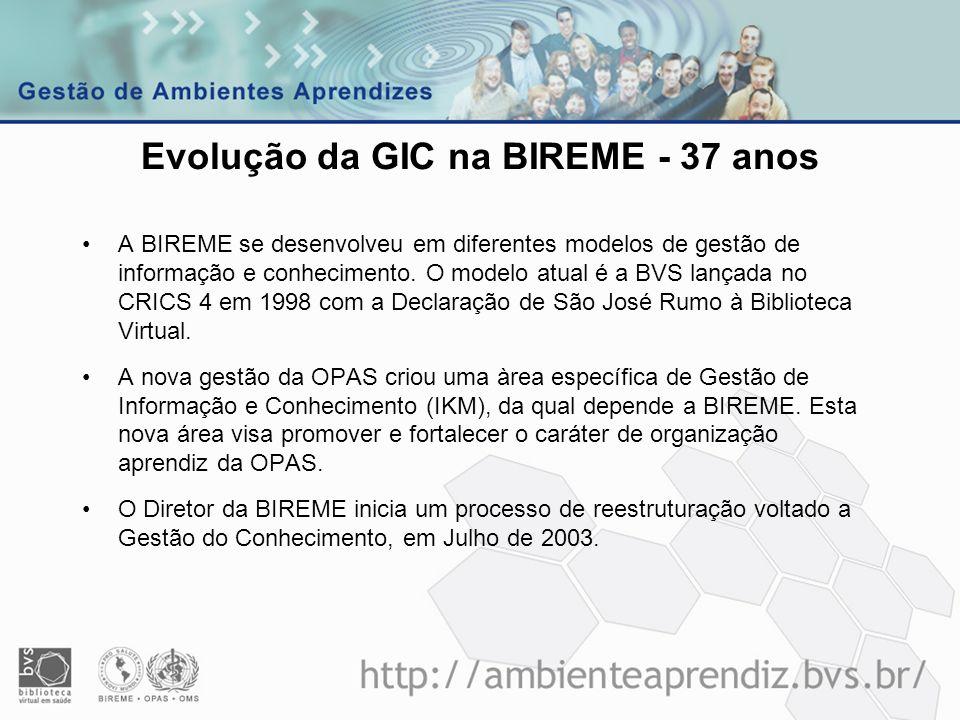 Evolução da GIC na BIREME - 37 anos A BIREME se desenvolveu em diferentes modelos de gestão de informação e conhecimento. O modelo atual é a BVS lança