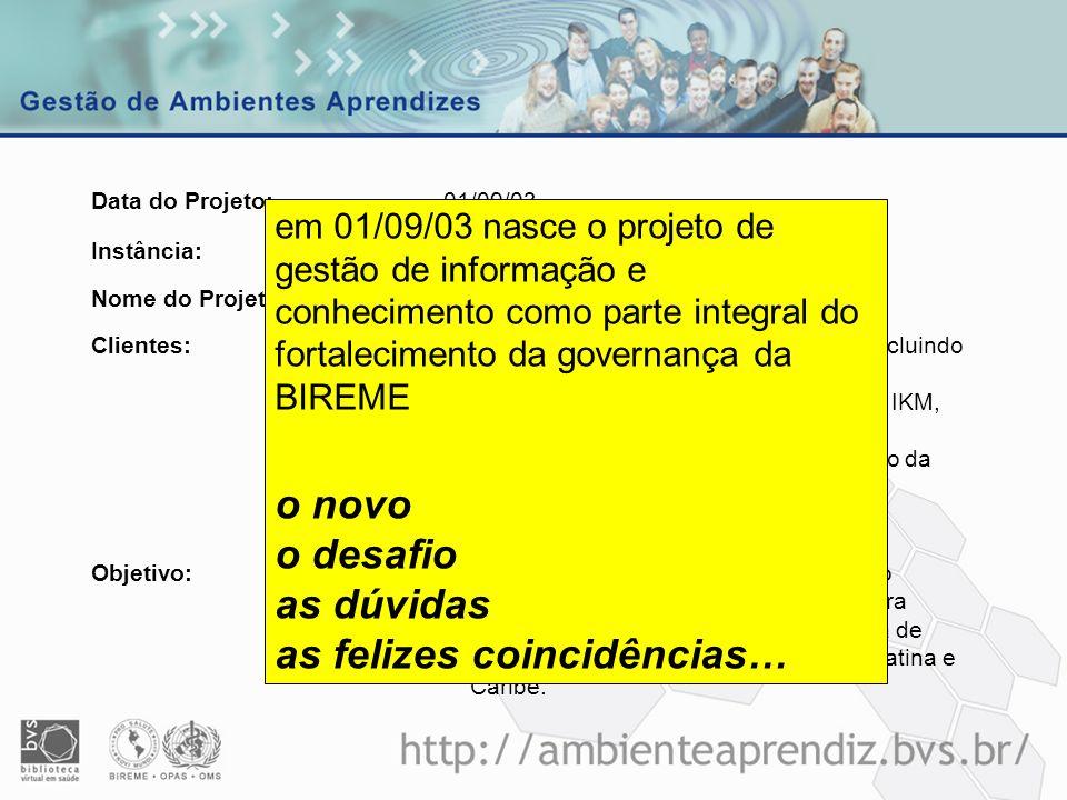 Processo GAA BIR Questionário e diagnóstico Conduzido no início de Maio 2004 –junto a todo o pessoal da BIREME, a respeito das percepções de todos quanto a presença ou não das práticas reconhecidas de gestão de conhecimento.