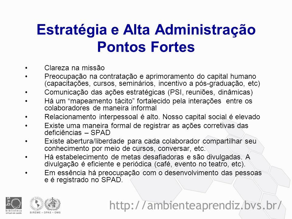 Estratégia e Alta Administração Pontos Fortes Clareza na missão Preocupação na contratação e aprimoramento do capital humano (capacitações, cursos, se