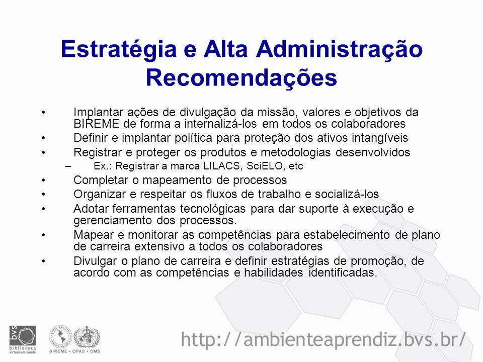 Estratégia e Alta Administração Recomendações Implantar ações de divulgação da missão, valores e objetivos da BIREME de forma a internalizá-los em tod
