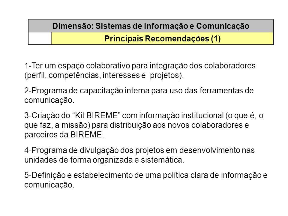 Dimensão: Sistemas de Informação e Comunicação Principais Recomendações (2) 6- Mural de idéias, para captação de sugestões, comentários e criticas dos colaboradores, que permita um seguimento das implementações possíveis.