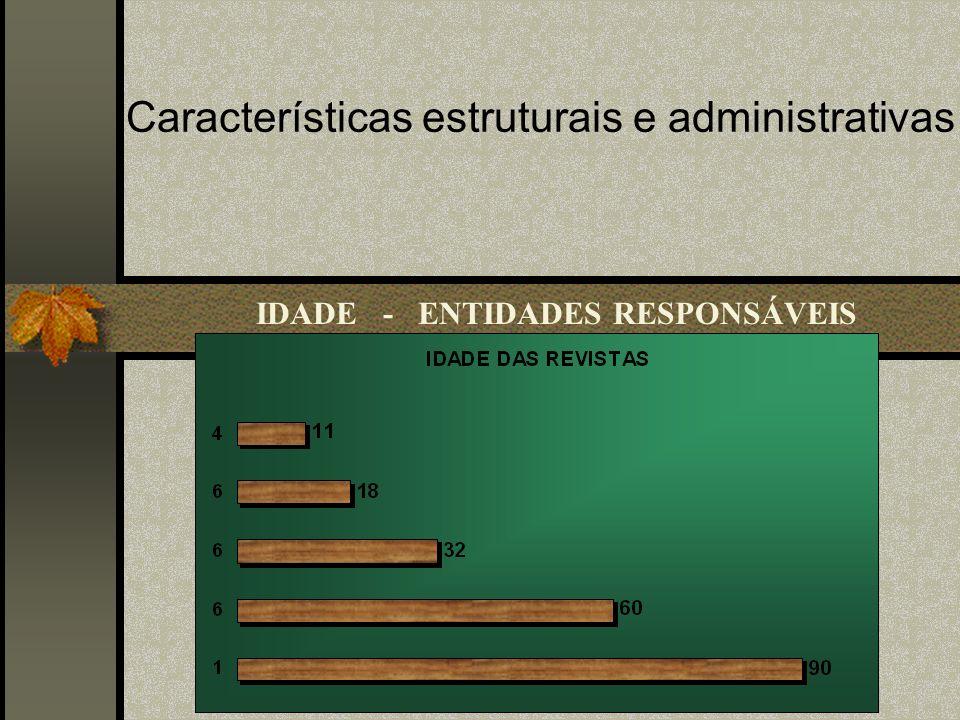 IDADE - ENTIDADES RESPONSÁVEIS