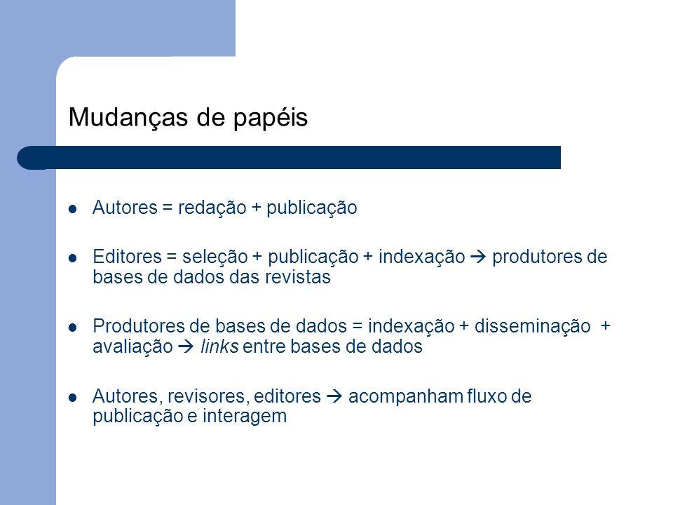 Mudanças de papéis Autores = redação + publicação Editores = seleção + publicação + indexação produtores de bases de dados das revistas Produtores de