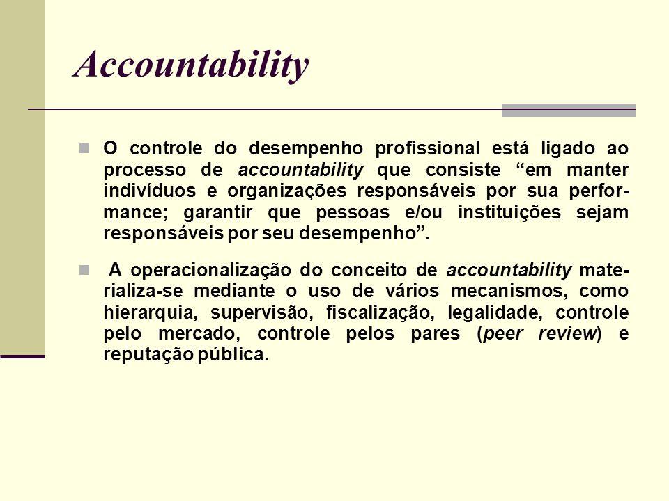 Accountability O controle do desempenho profissional está ligado ao processo de accountability que consiste em manter indivíduos e organizações respon