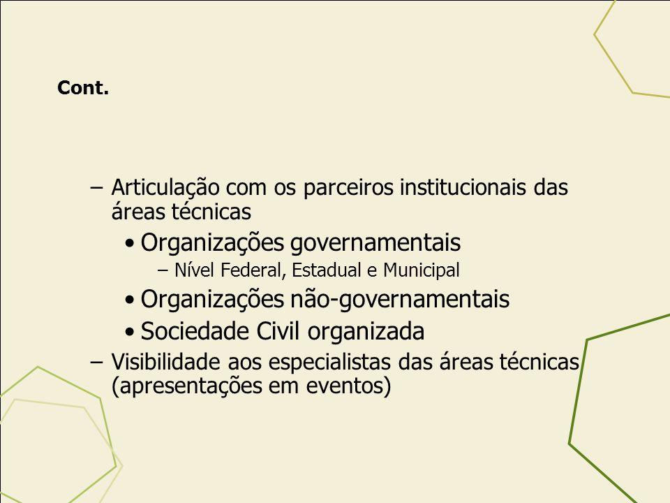 Cont. –Articulação com os parceiros institucionais das áreas técnicas Organizações governamentais –Nível Federal, Estadual e Municipal Organizações nã