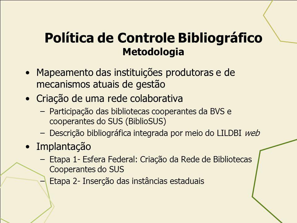 Mapeamento das instituições produtoras e de mecanismos atuais de gestão Criação de uma rede colaborativa –Participação das bibliotecas cooperantes da