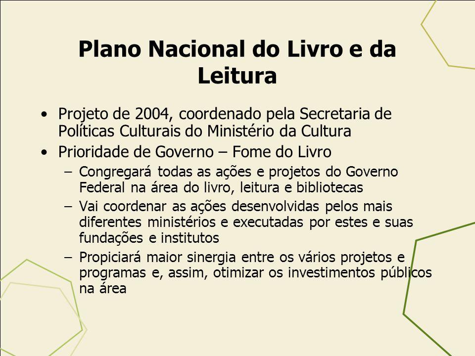 Plano Nacional do Livro e da Leitura Projeto de 2004, coordenado pela Secretaria de Políticas Culturais do Ministério da Cultura Prioridade de Governo