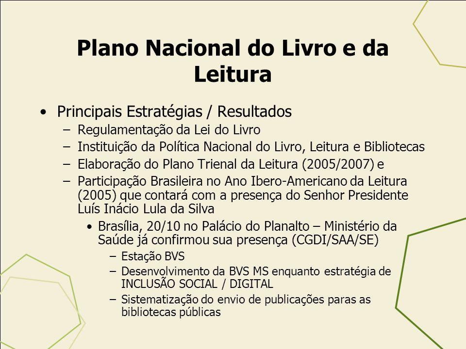 Principais Estratégias / Resultados –Regulamentação da Lei do Livro –Instituição da Política Nacional do Livro, Leitura e Bibliotecas –Elaboração do P