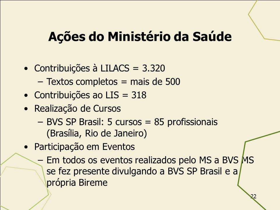 Ações do Ministério da Saúde Contribuições à LILACS = 3.320 –Textos completos = mais de 500 Contribuições ao LIS = 318 Realização de Cursos –BVS SP Br