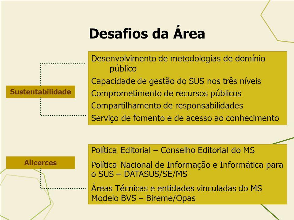 Desenvolvimento de metodologias de domínio público Capacidade de gestão do SUS nos três níveis Comprometimento de recursos públicos Compartilhamento d