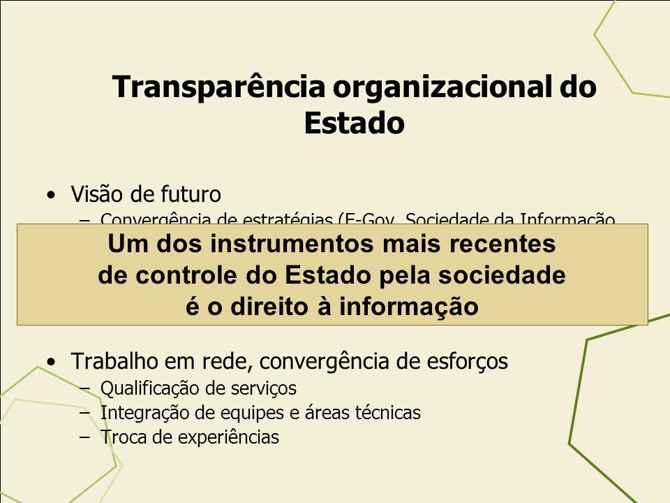 Transparência organizacional do Estado Visão de futuro –Convergência de estratégias (E-Gov, Sociedade da Informação, Plano Nacional do Livro e da Leit