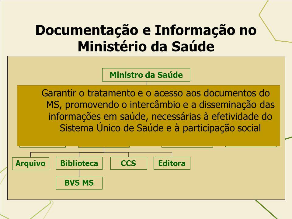 Ministro da Saúde Secretaria Executiva SAA CGRH CGRL CGDI CGMDI EditoraCCSBiblioteca Arquivo BVS MS Documentação e Informação no Ministério da Saúde G