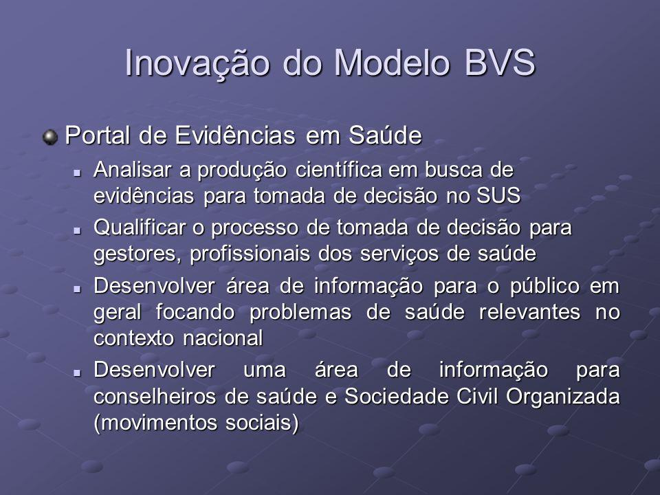 Portal de Evidências em Saúde Analisar a produção científica em busca de evidências para tomada de decisão no SUS Analisar a produção científica em bu