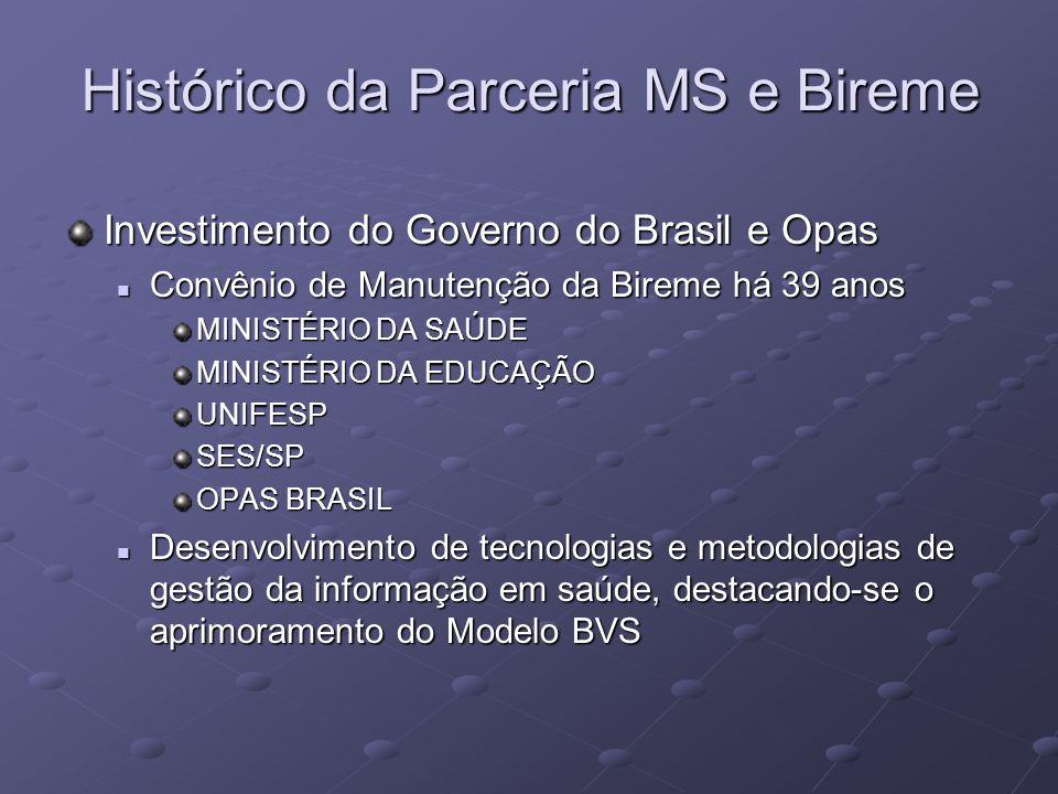 Histórico da Parceria MS e Bireme Investimento do Governo do Brasil e Opas Convênio de Manutenção da Bireme há 39 anos Convênio de Manutenção da Birem