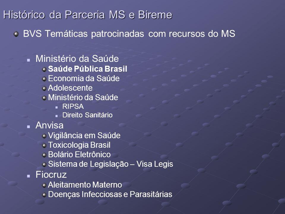 BVS Temáticas patrocinadas com recursos do MS Ministério da Saúde Saúde Pública Brasil Economia da Saúde Adolescente Ministério da Saúde RIPSA Direito