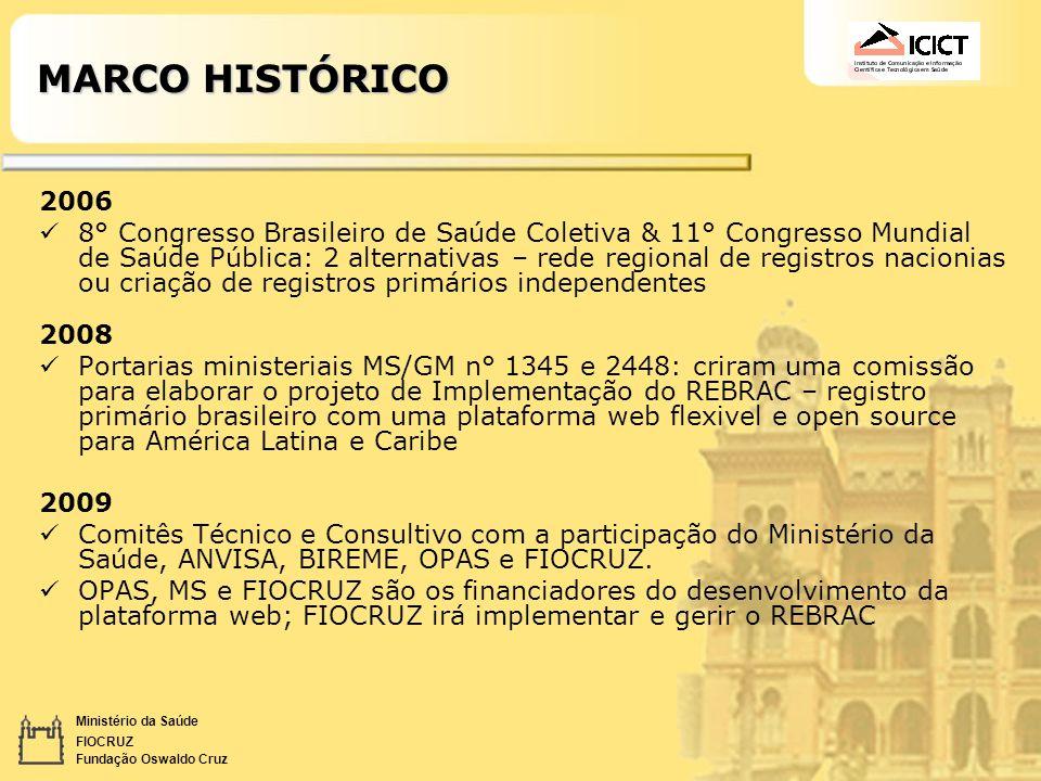 Ministério da Saúde FIOCRUZ Fundação Oswaldo Cruz MARCO HISTÓRICO 2006 8° Congresso Brasileiro de Saúde Coletiva & 11° Congresso Mundial de Saúde Públ