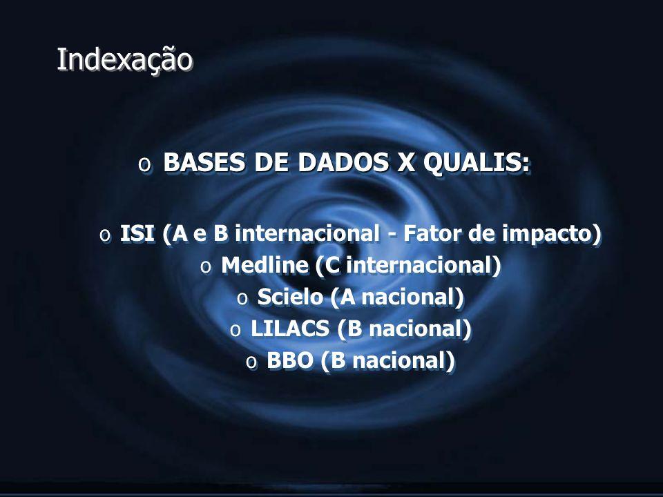 Indexação o BASES DE DADOS X QUALIS: o ISI (A e B internacional - Fator de impacto) o Medline (C internacional) o Scielo (A nacional) o LILACS (B naci