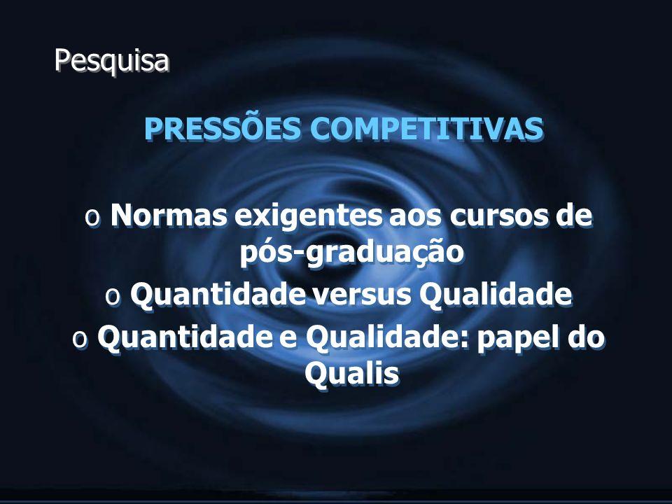 Pesquisa PRESSÕES COMPETITIVAS o Normas exigentes aos cursos de pós-graduação o Quantidade versus Qualidade o Quantidade e Qualidade: papel do Qualis