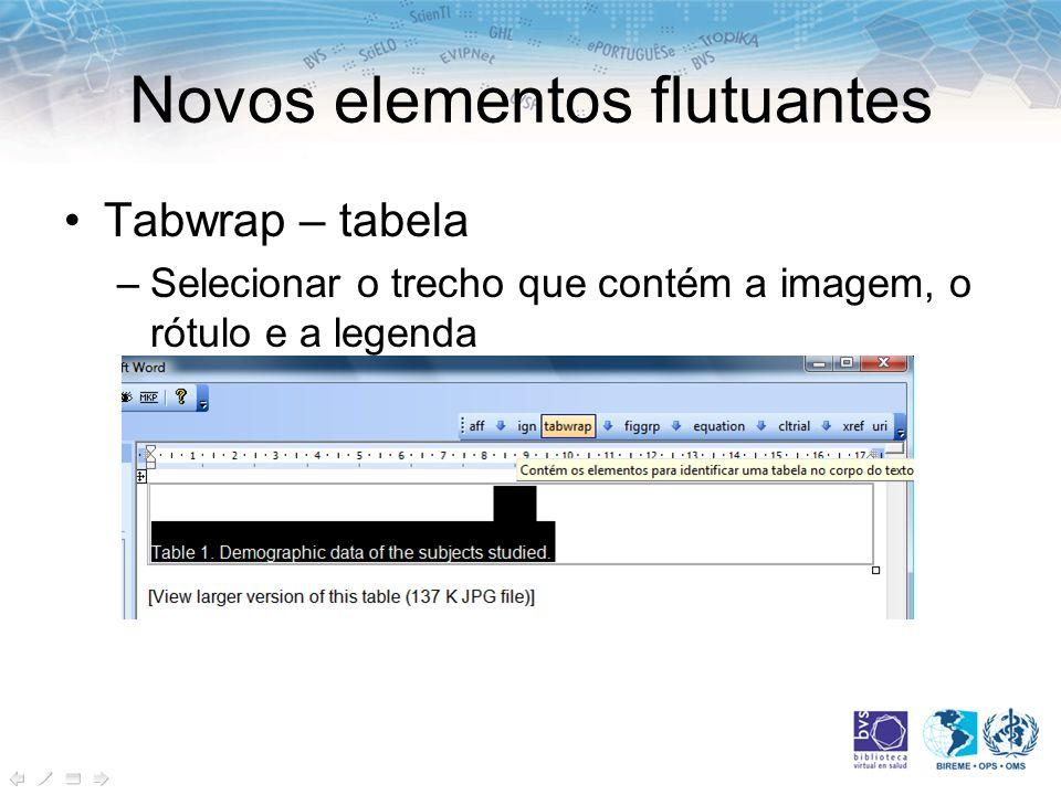 Novos elementos flutuantes Tabwrap – tabela –Selecionar o trecho que contém a imagem, o rótulo e a legenda