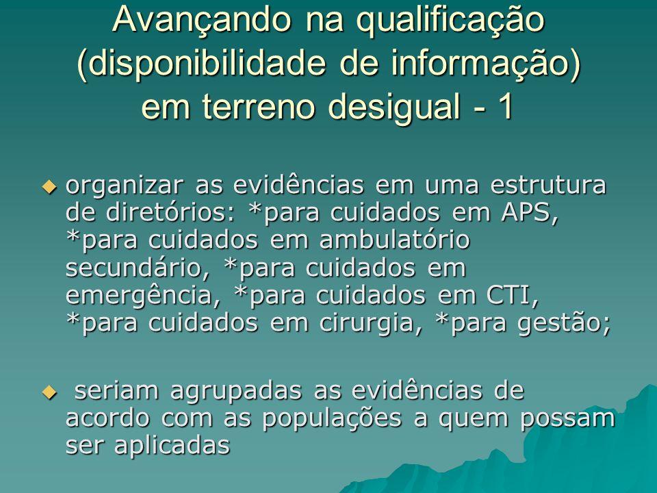 Avançando na qualificação (disponibilidade de informação) em terreno desigual - 1 organizar as evidências em uma estrutura de diretórios: *para cuidad