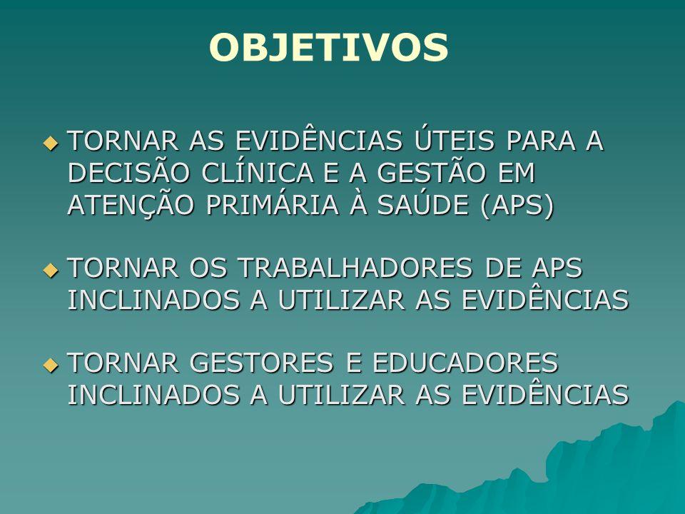 TORNAR AS EVIDÊNCIAS ÚTEIS PARA A DECISÃO CLÍNICA E A GESTÃO EM ATENÇÃO PRIMÁRIA À SAÚDE (APS) TORNAR AS EVIDÊNCIAS ÚTEIS PARA A DECISÃO CLÍNICA E A GESTÃO EM ATENÇÃO PRIMÁRIA À SAÚDE (APS) TORNAR OS TRABALHADORES DE APS INCLINADOS A UTILIZAR AS EVIDÊNCIAS TORNAR OS TRABALHADORES DE APS INCLINADOS A UTILIZAR AS EVIDÊNCIAS TORNAR GESTORES E EDUCADORES INCLINADOS A UTILIZAR AS EVIDÊNCIAS TORNAR GESTORES E EDUCADORES INCLINADOS A UTILIZAR AS EVIDÊNCIAS OBJETIVOS
