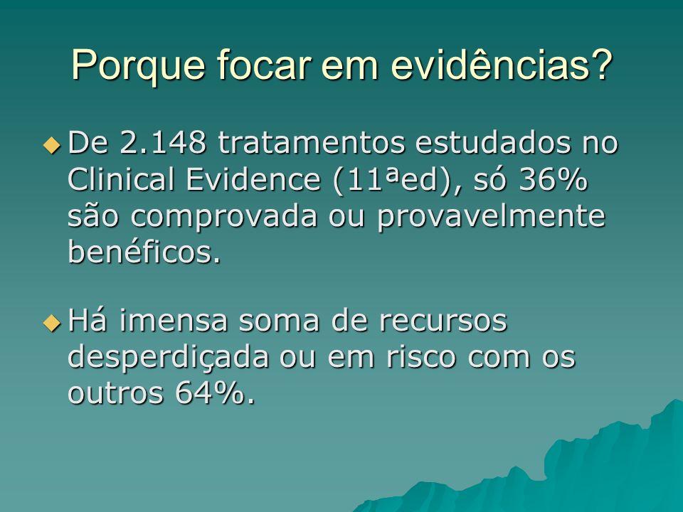 Porque focar em evidências? De 2.148 tratamentos estudados no Clinical Evidence (11ªed), só 36% são comprovada ou provavelmente benéficos. De 2.148 tr