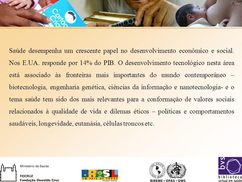 Saúde desempenha um crescente papel no desenvolvimento econômico e social. Nos E.UA. responde por 14% do PIB. O desenvolvimento tecnológico nesta área