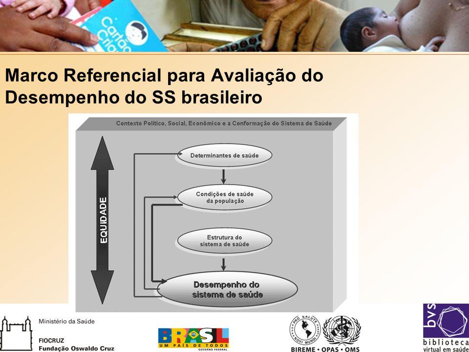 Marco Referencial para Avaliação do Desempenho do SS brasileiro