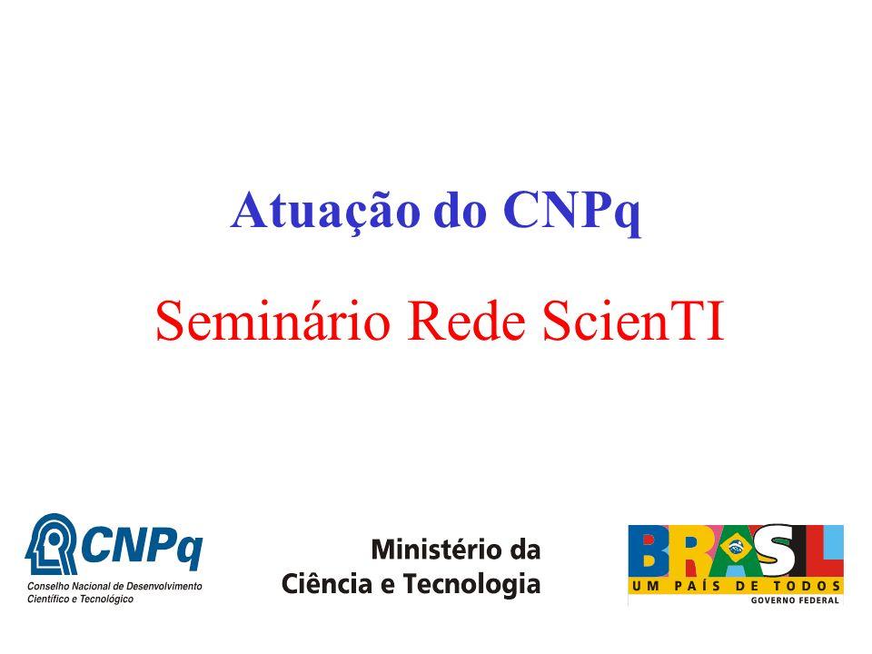 Atuação do CNPq Seminário Rede ScienTI