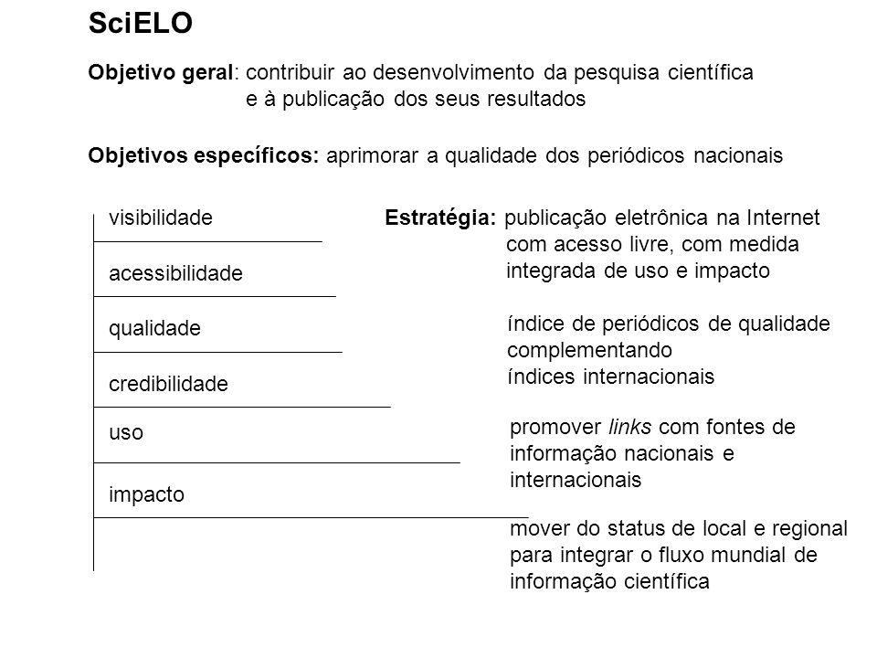 Objetivo geral: contribuir ao desenvolvimento da pesquisa científica e à publicação dos seus resultados Objetivos específicos: aprimorar a qualidade d