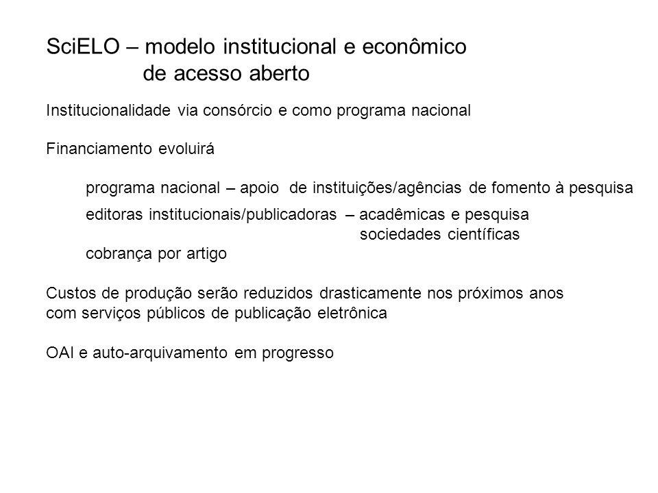 SciELO – modelo institucional e econômico de acesso aberto Financiamento evoluirá programa nacional – apoio de instituições/agências de fomento à pesq