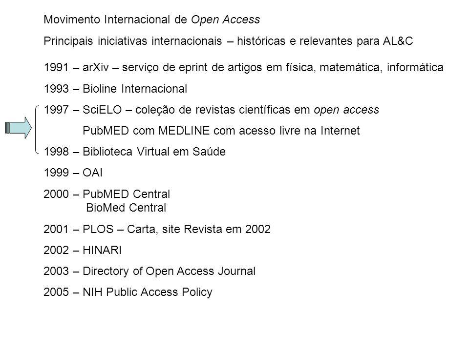 Movimento Internacional de Open Access Principais iniciativas internacionais – históricas e relevantes para AL&C 1991 – arXiv – serviço de eprint de a