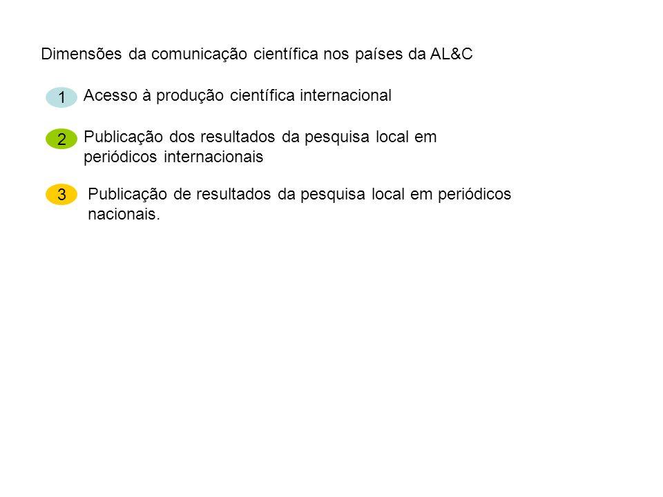 RSP – Revista de Saúde Pública BJMBR – Brazilian Journal of Medical and Biological Research
