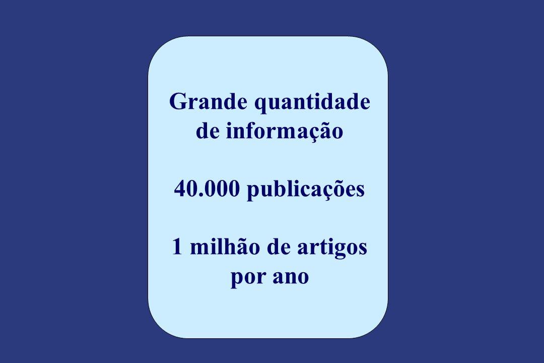 Grande quantidade de informação 40.000 publicações 1 milhão de artigos por ano