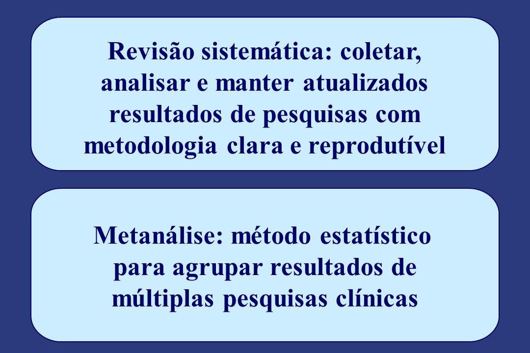 Revisão sistemática: coletar, analisar e manter atualizados resultados de pesquisas com metodologia clara e reprodutível Metanálise: método estatístico para agrupar resultados de múltiplas pesquisas clínicas