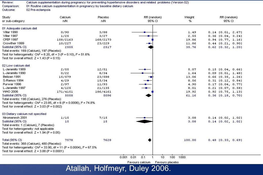 Pré Eclapsia Atallah, Holfmeyr, Duley 2006.