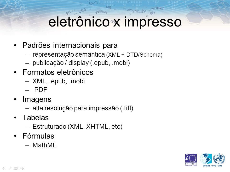 eletrônico x impresso Padrões internacionais para –representação semântica (XML + DTD/Schema) –publicação / display (.epub,.mobi) Formatos eletrônicos –XML,.epub,.mobi – PDF Imagens –alta resolução para impressão (.tiff) Tabelas –Estruturado (XML, XHTML, etc) Fórmulas –MathML