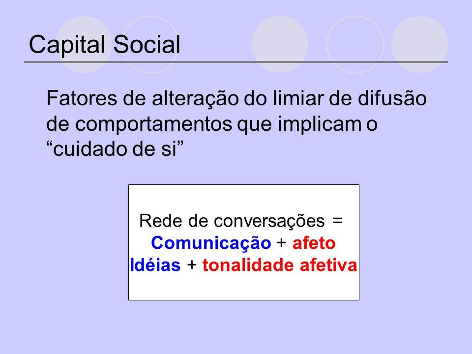 Capital Social Fatores de alteração do limiar de difusão de comportamentos que implicam o cuidado de si Rede de conversações = Comunicação + afeto Idéias + tonalidade afetiva