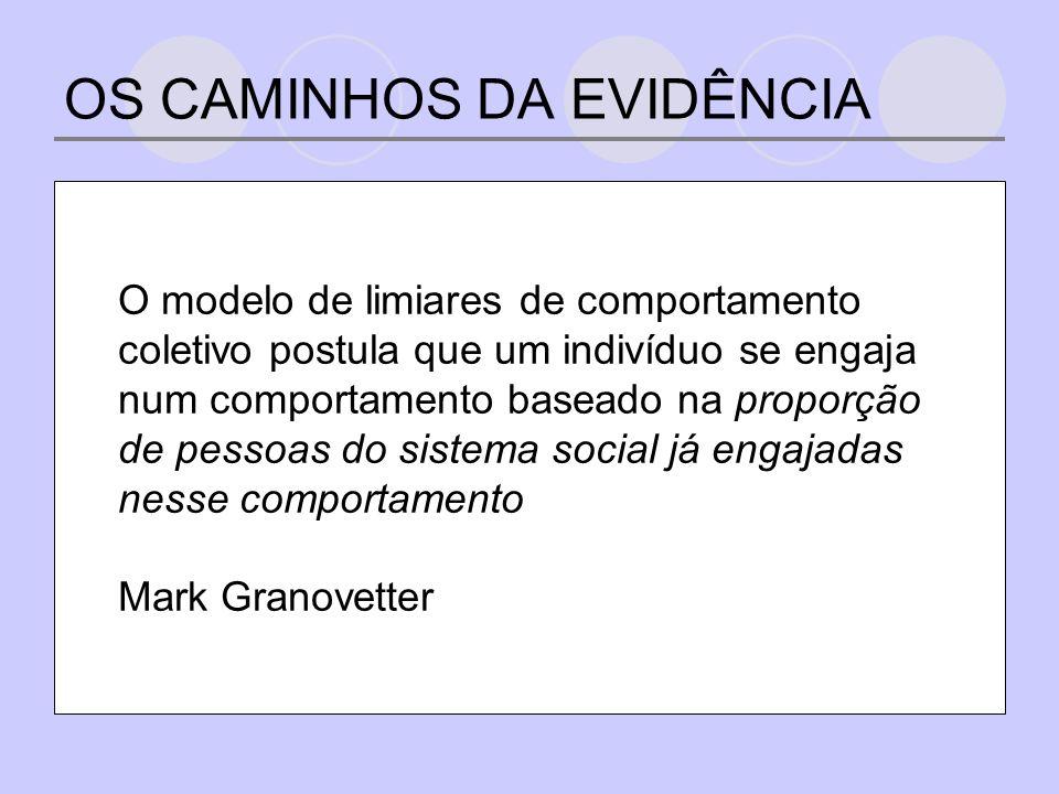 OS CAMINHOS DA EVIDÊNCIA O modelo de limiares de comportamento coletivo postula que um indivíduo se engaja num comportamento baseado na proporção de pessoas do sistema social já engajadas nesse comportamento Mark Granovetter