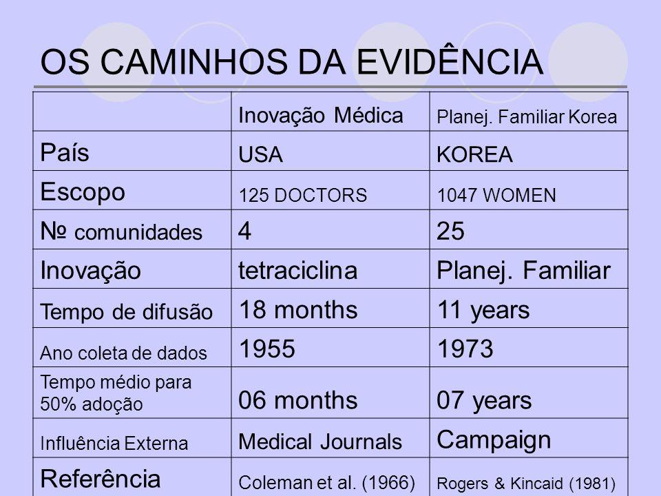 Inovação Médica Planej.