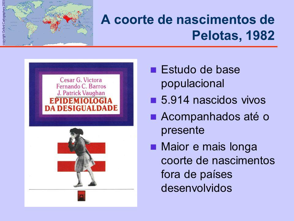 copyright Oxford Cartographers 2003 A coorte de nascimentos de Pelotas, 1982 Estudo de base populacional 5.914 nascidos vivos Acompanhados até o prese