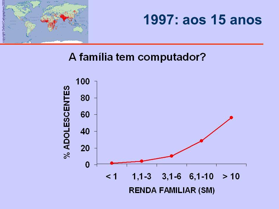 copyright Oxford Cartographers 2003 1997: aos 15 anos