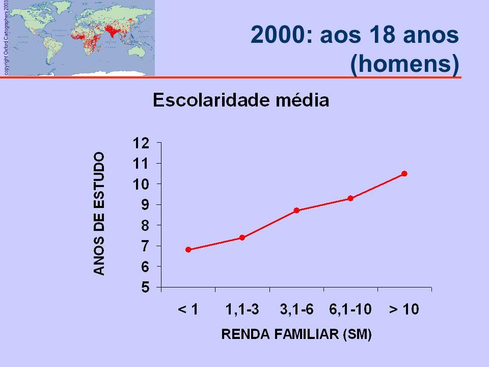 copyright Oxford Cartographers 2003 2000: aos 18 anos (homens)